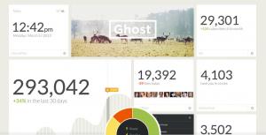 ghost-hosting
